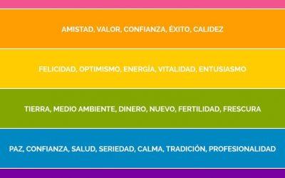 La importancia de elegir los colores de tu sitio web