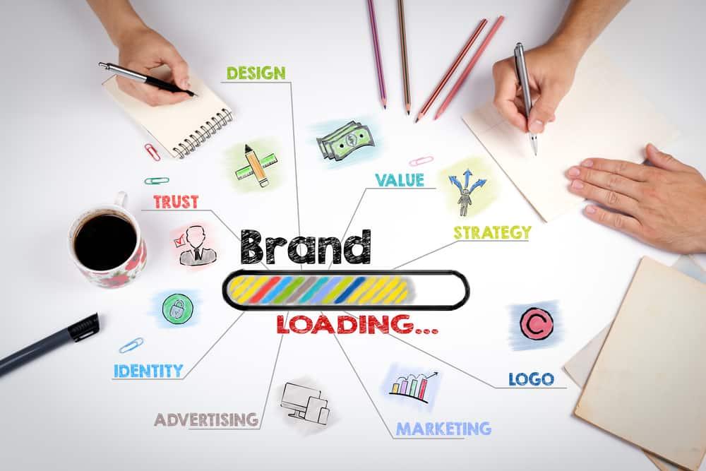 Cómo se define la identidad de marca