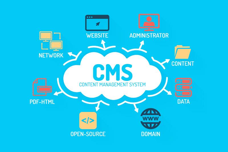 La mejor plataforma CMS para construir su web