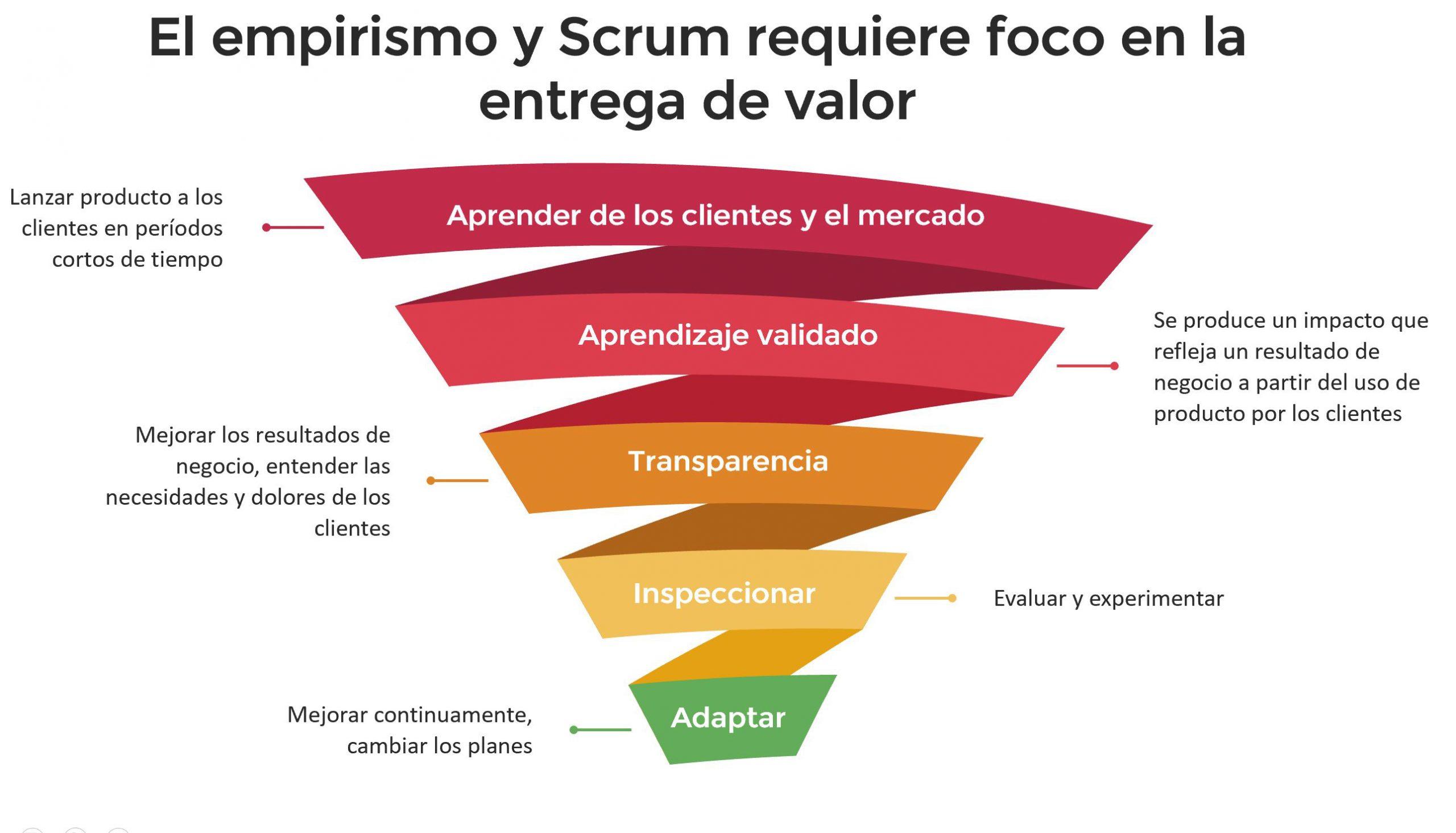 paginas web galapagar madrid