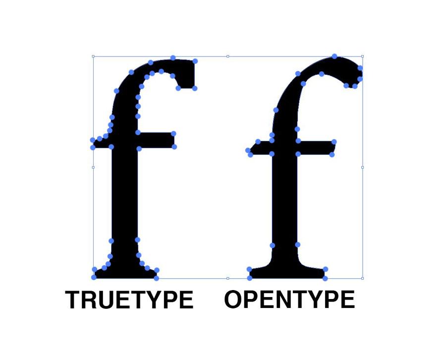 diseño-web-el-escorial-tipografias